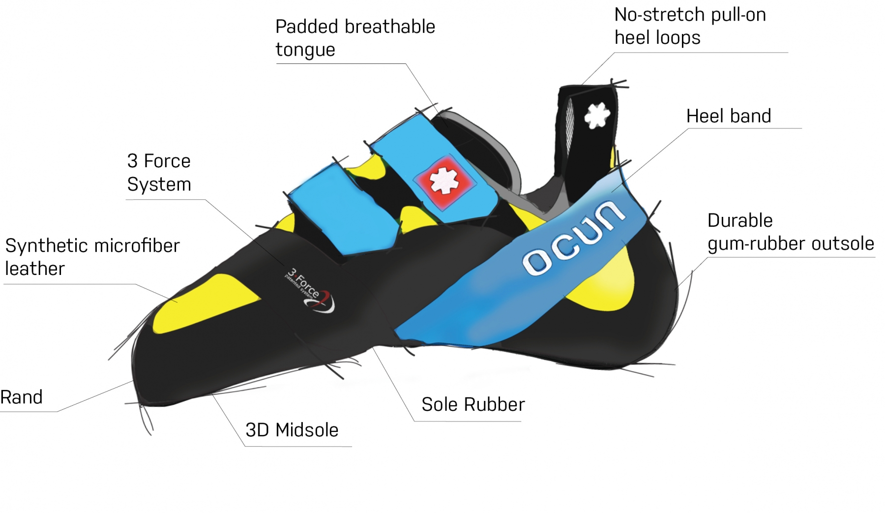 How to choose the right climbing shoes