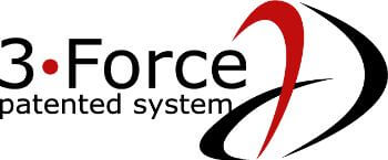 3 Force System